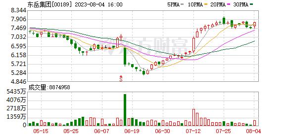 K图 00189_21