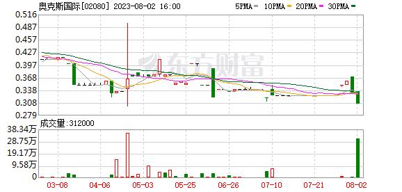 K�D 02080_21