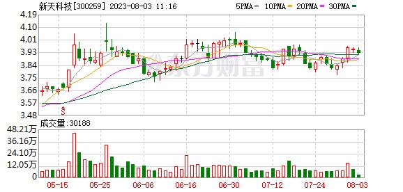 K圖 300259_2
