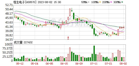 K圖 600570_1