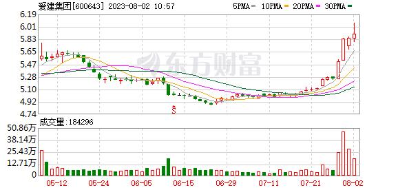 K圖 600643_1