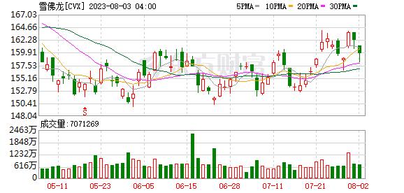 K圖 cvx_31