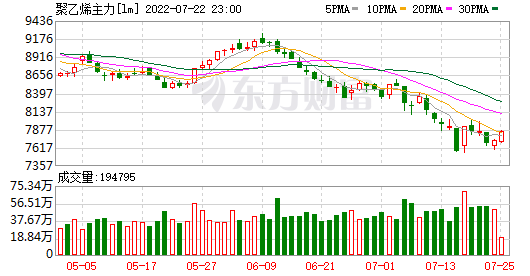 K图 lm_4