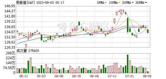 K图 sap_31